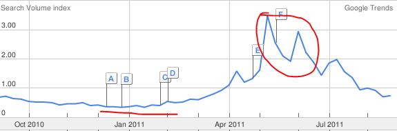 search_volume_trend