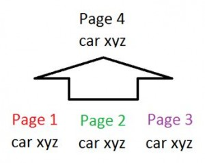 Canonical Page