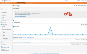 Googles New Social Plugin page in Analytics