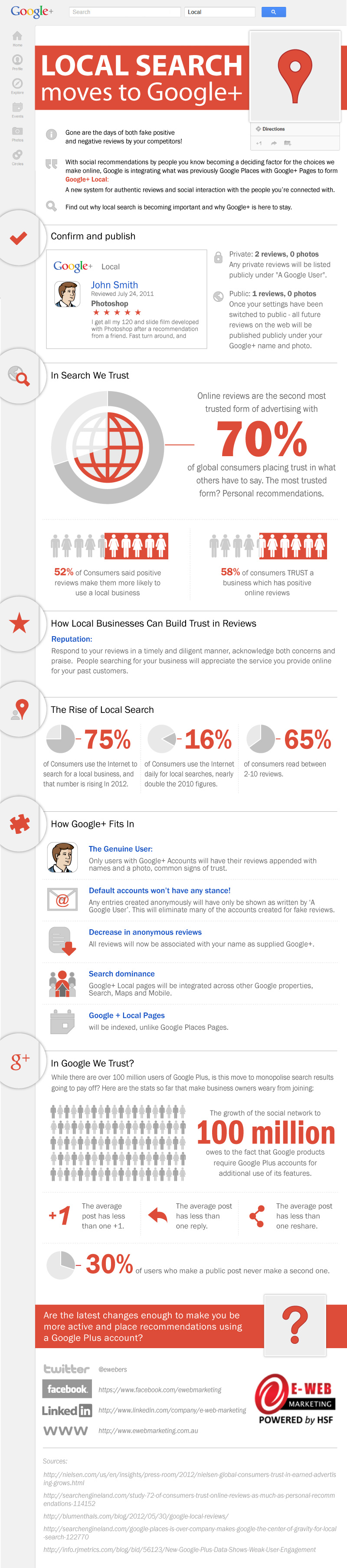 E-Web Marketing's Google+ Local Search Infographic