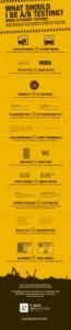 AB Testing infographic
