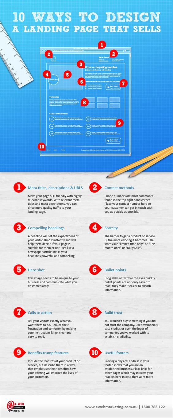 Infographic - Landing page that sells
