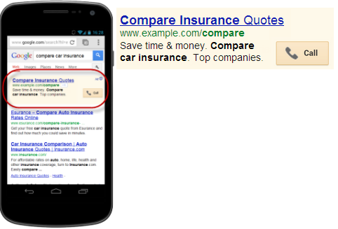 call extension ppc