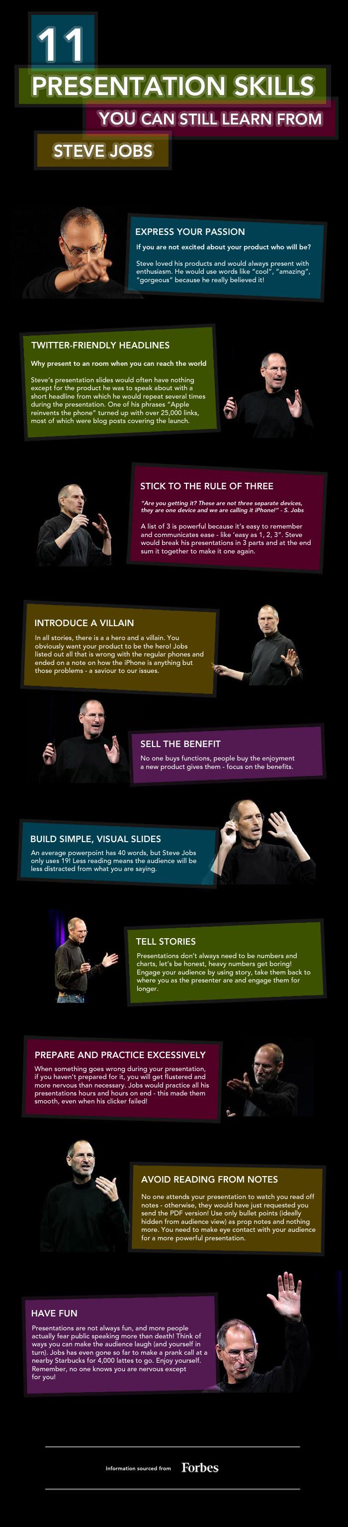 Presentation Skills from Steve Jobs