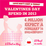 Thumbnail image for Valentines Day Spend 2013 [Infographic]
