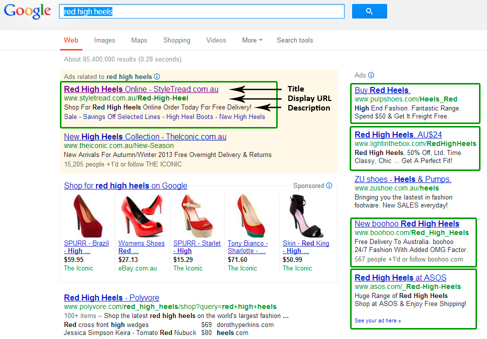 red-high-heels-serps