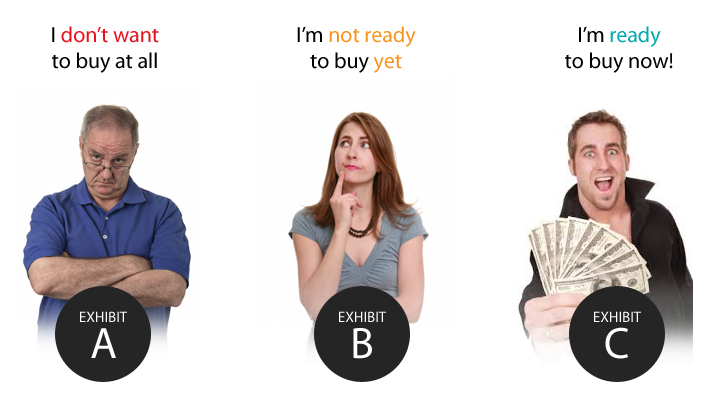 I don't want to buy, I'm not ready to buy yet, I'm ready to buy now