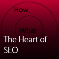 The Heart of SEO