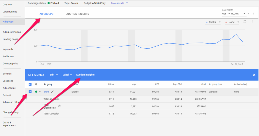 Adwords Auction Insights - New Interface