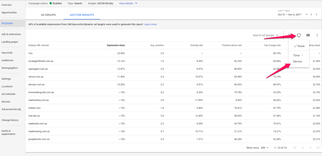 Adwords Auction Insights -Device Level - New Interface