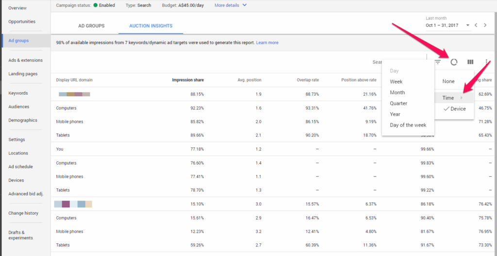 Adwords Auction Insights -Outranking-Day split Old Interface
